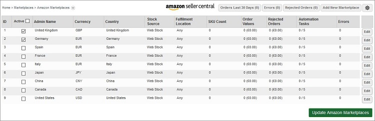Amazon Marketplaces screen