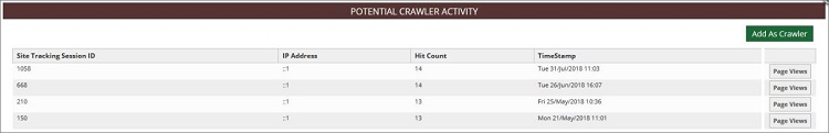 Potential Crawlers Activity Page