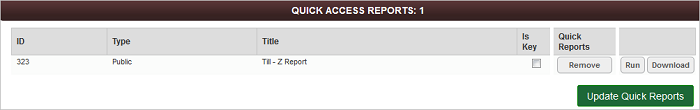 Reports Quick Access Panel