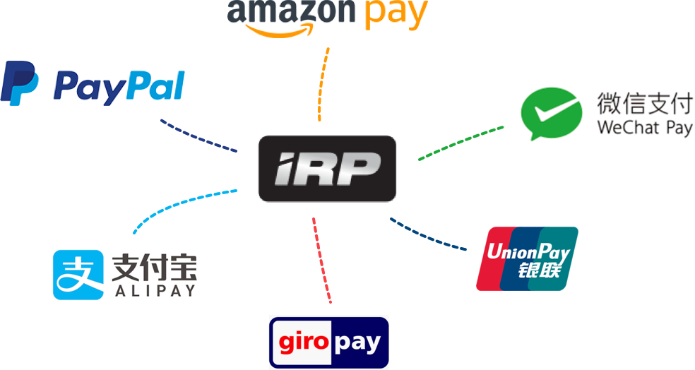 IRP Alternative Payment Methods
