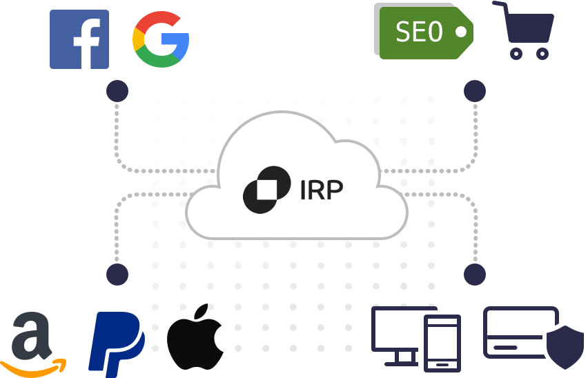 IRP Platform full cloud hosted, scalable environment